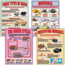 Geology: Rocks & Minerals Poster Set