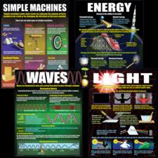 Physical Science Basics Poster Set