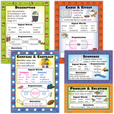 Informational Text Types Poster Set