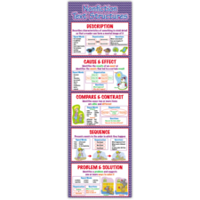Nonfiction Text Structures Colossal Poster