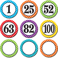 Polka Dots Number Cards