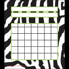 Zebra Incentive Charts