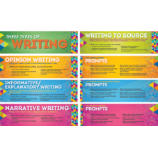 Three Types of Writing Mini Bulletin Board