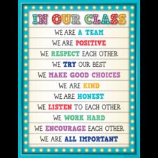 Charts « Decorative | Teacher Created Resources