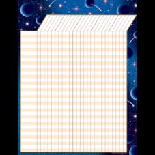 Stellar Space Incentive Chart