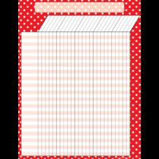 Red Polka Dots Incentive Chart