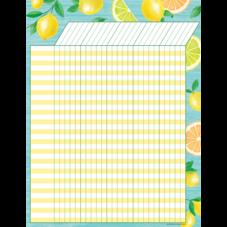Lemon Zest Incentive Chart