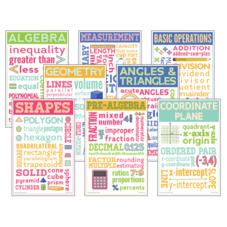 Math Chatter Charts
