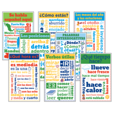 Spanish Chatter Charts