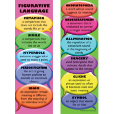 Figurative Language Smart Bookmarks