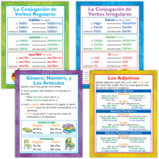 Spanish Basics Poster Set