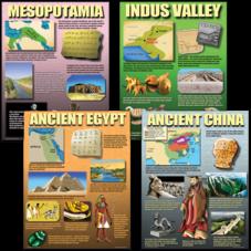 Exploring Ancient Civilizations Poster Set