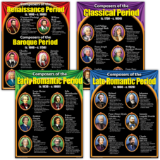 Famous Composers Poster Set