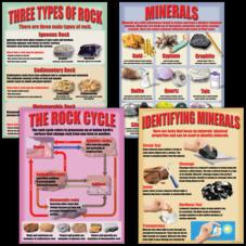 Geology: Rocks & Minerals Poster Set