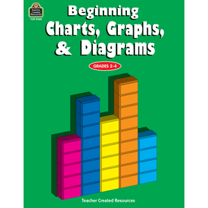 TCR0168 Beginning Charts, Graphs & Diagrams Image