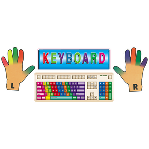 TCR1856 Keyboards Bulletin Board Display Set Image