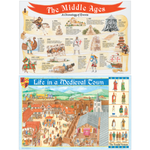 TCR4454 Medieval Times Bulletin Board Display Set Image