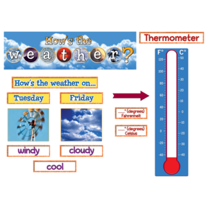 TCR4869 How's the Weather? Mini Bulletin Board Image