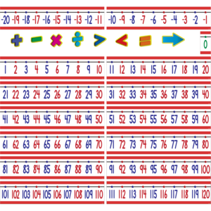TCR5152 Number Line (-20 to +120) Bulletin Board Display Set Image