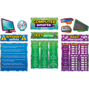 TCR5331 Computer Smarts Bulletin Board Display Set Image