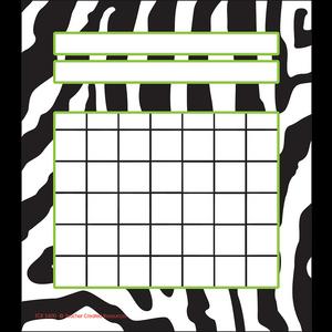 TCR5400 Zebra Incentive Charts Image