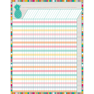 TCR7519 Tropical Punch Incentive Chart Image