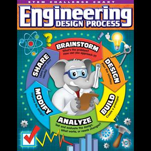 TCR7531 STEM - Engineering Design Process Chart Image