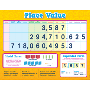 TCR7561 Place Value Chart Image