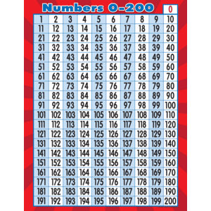 TCR7562 Numbers 0-200 Chart Image