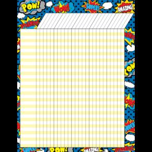 TCR7568 Superhero Incentive Chart Image