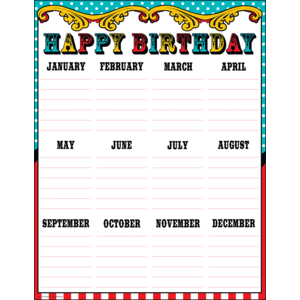 TCR7571 Carnival Happy Birthday Chart Image