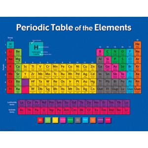 TCR7575 Periodic Table of the Elements Chart Image