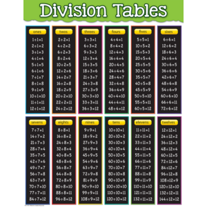 TCR7578 Division Tables Chart Image