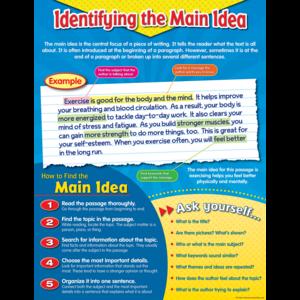 TCR7586 Identifying the Main Idea Chart Image