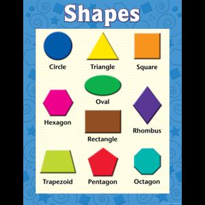 TCR7607 Shapes Chart Image