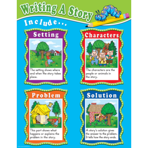 TCR7629 Writing A Story Chart Image