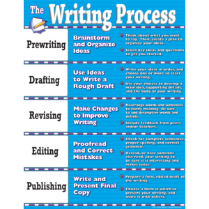 TCR7639 Writing Process Chart Image