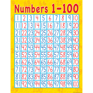 TCR7645 Numbers 1-100 Chart Image