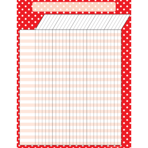 TCR7661 Red Polka Dots Incentive Chart Image