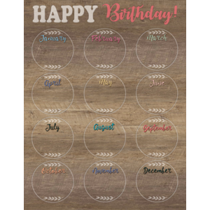 TCR7924 Home Sweet Classroom Happy Birthday Chart Image