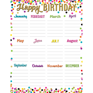 TCR7925 Confetti Happy Birthday Chart Image