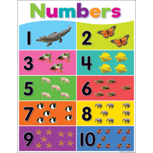 TCR7927 Colorful Numbers 1-10 Chart Image
