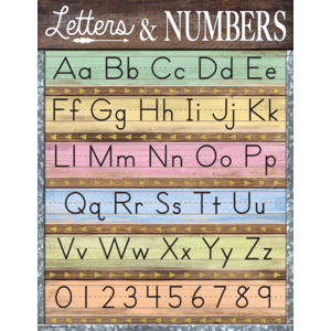 TCR7933 Home Sweet Classroom Letters & Numbers Chart Image