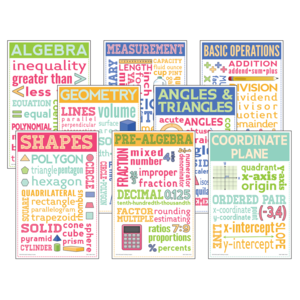 TCRCC3103 Math Chatter Charts Image