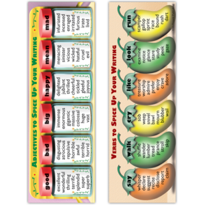 TCRK1194 Spice Up Your Writing Smart Bookmarks Image