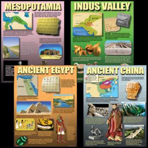 TCRP120 Exploring Ancient Civilizations Poster Set Image