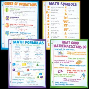 TCRP130 Math Basics Poster Set Image