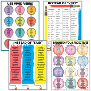 TCRP133 Brighten Vocabulary Poster Set Image