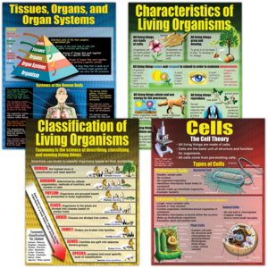 TCRP154 Living Organisms Poster Set Image