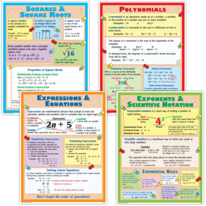 TCRP169 Algebra Poster Set Image
